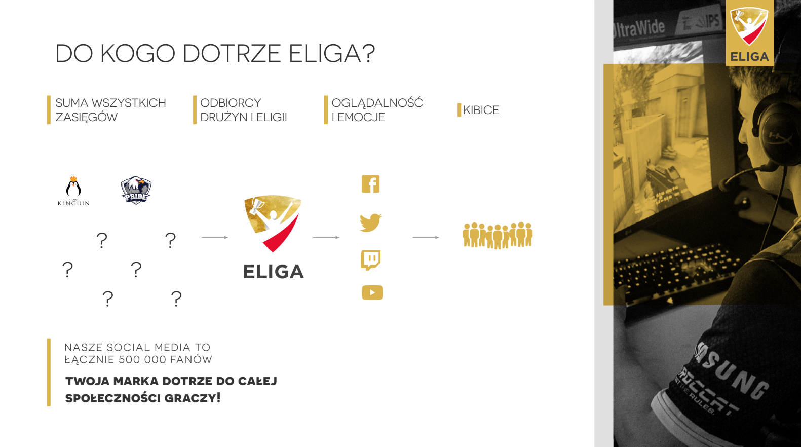 prezentacja_eliga