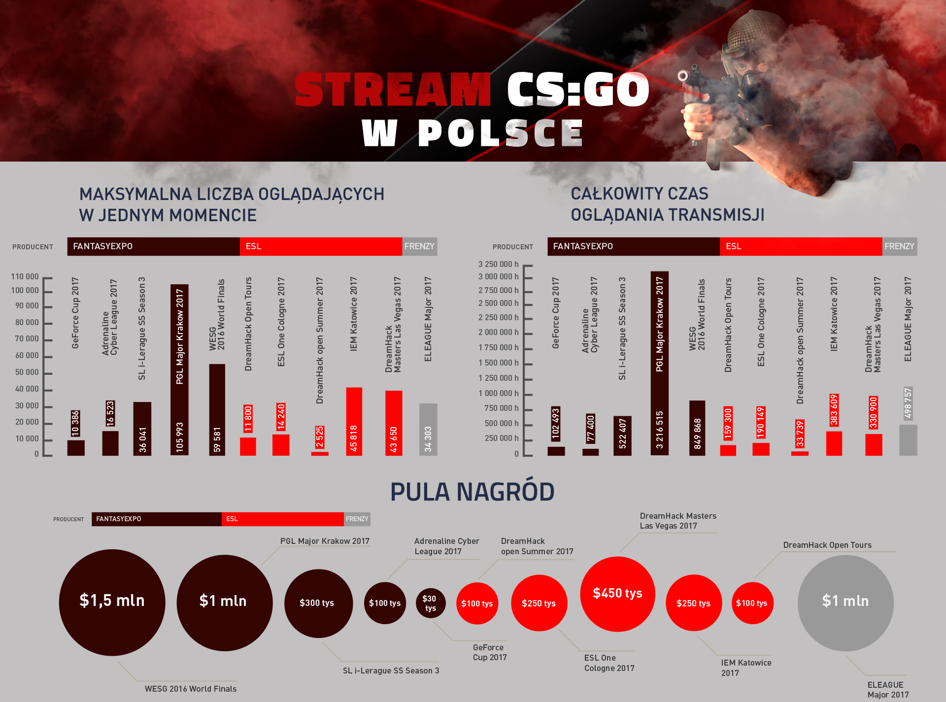 Polskie_Transmisje_CSGO_1